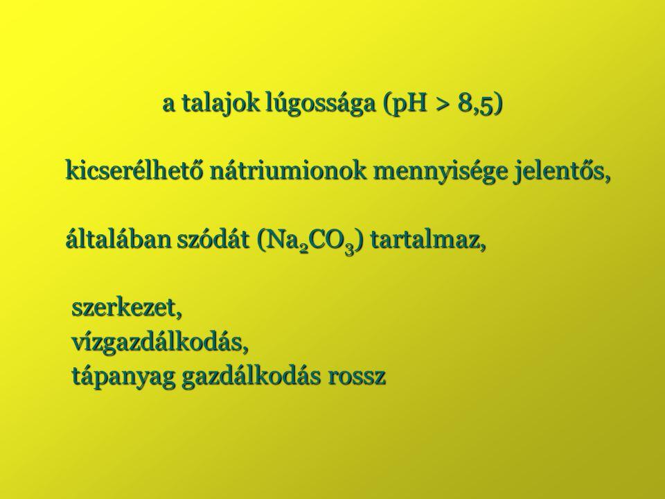 a talajok lúgossága (pH > 8,5)