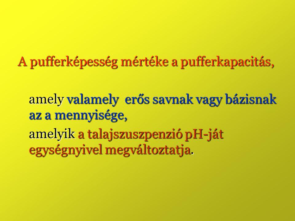 A pufferképesség mértéke a pufferkapacitás,