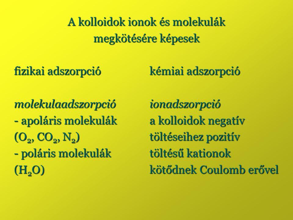 A kolloidok ionok és molekulák