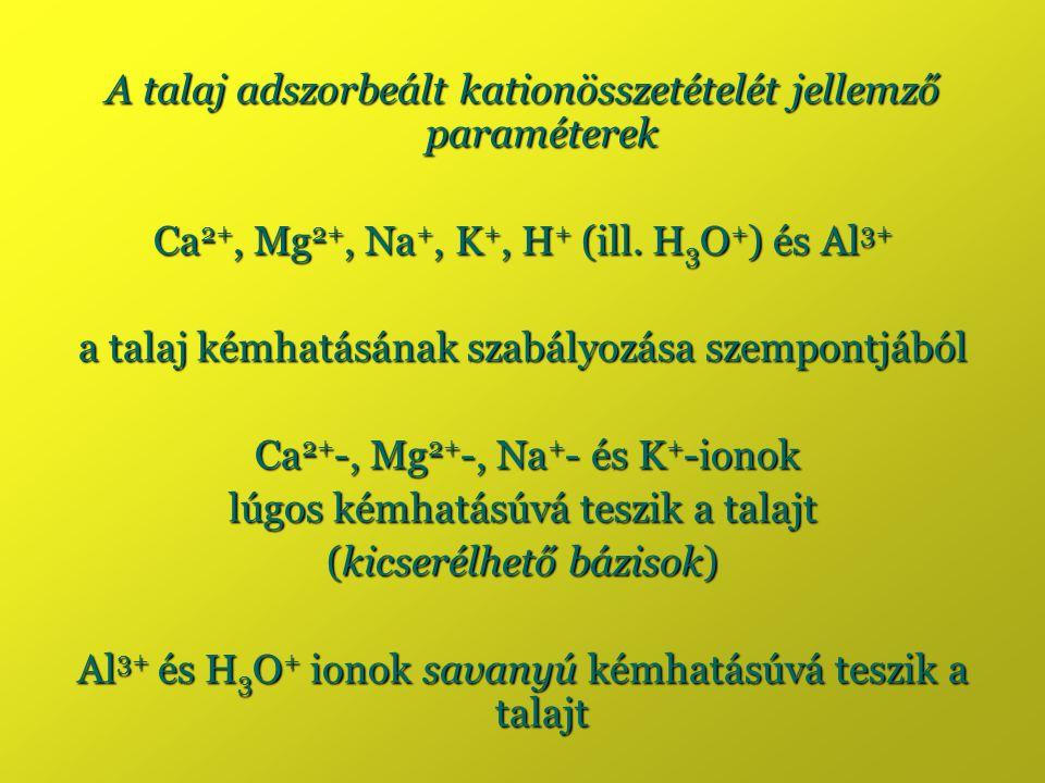 A talaj adszorbeált kationösszetételét jellemző paraméterek