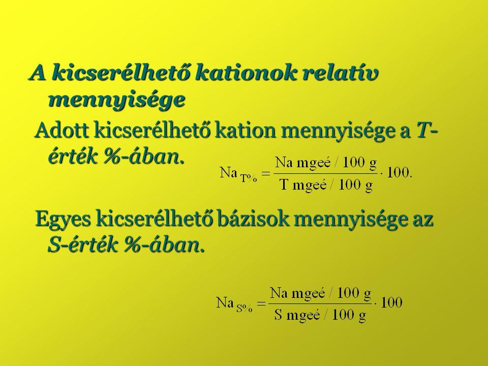 A kicserélhető kationok relatív mennyisége