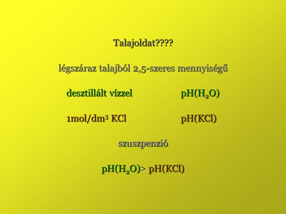 légszáraz talajból 2,5-szeres mennyiségű desztillált vízzel pH(H2O)