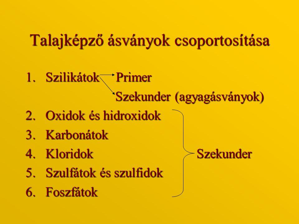 Talajképző ásványok csoportosítása