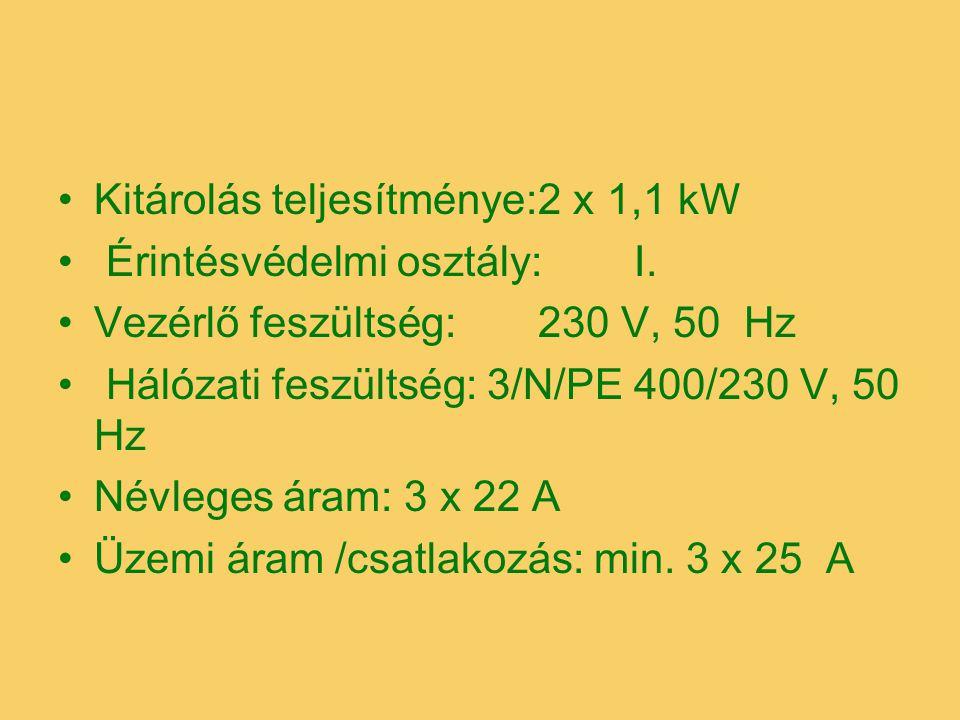 Kitárolás teljesítménye: 2 x 1,1 kW