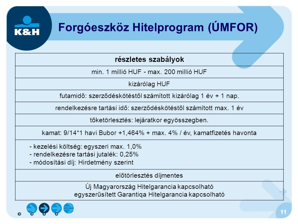 Forgóeszköz Hitelprogram (ÚMFOR)