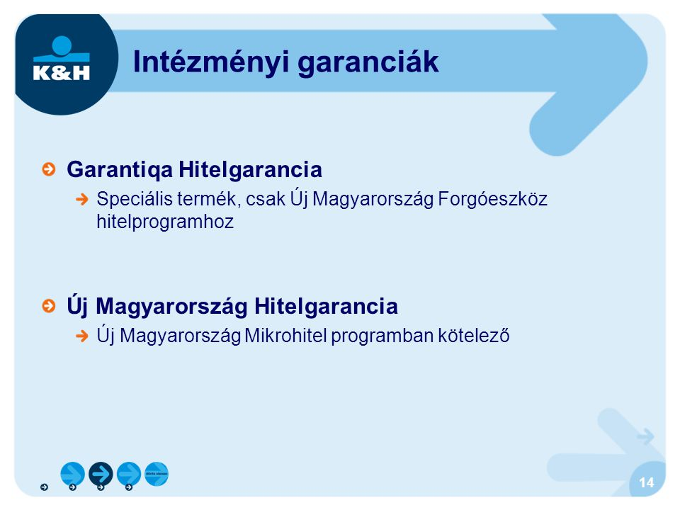 Intézményi garanciák Garantiqa Hitelgarancia