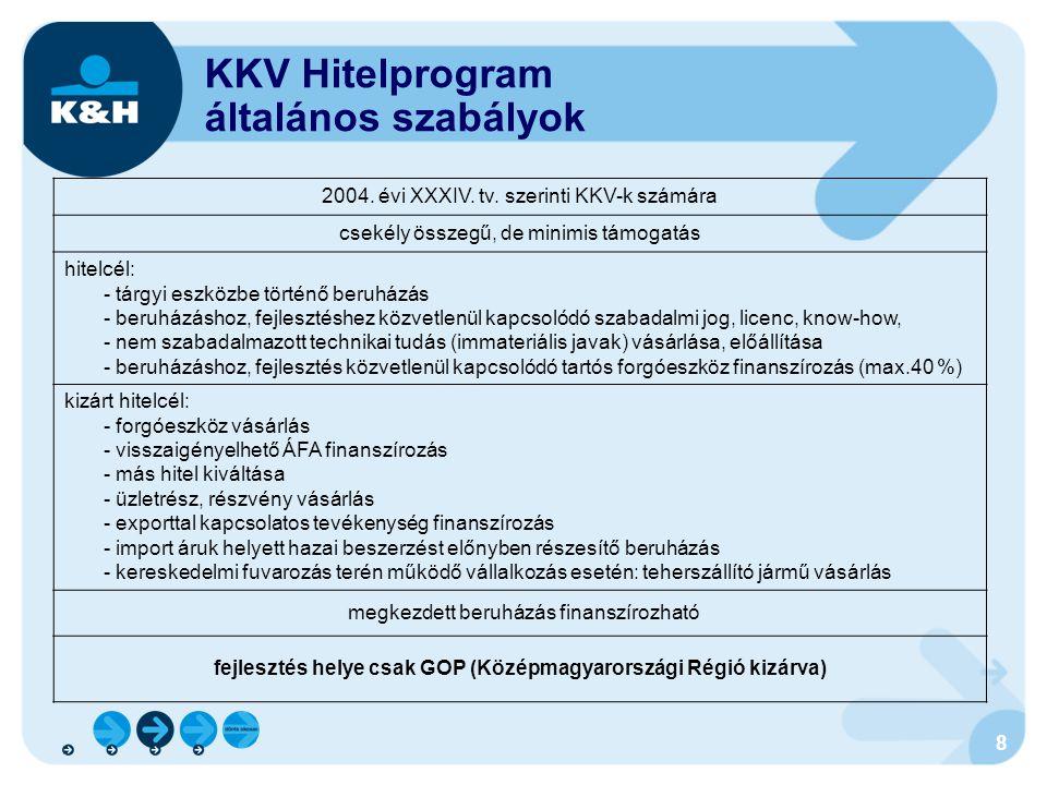 KKV Hitelprogram általános szabályok