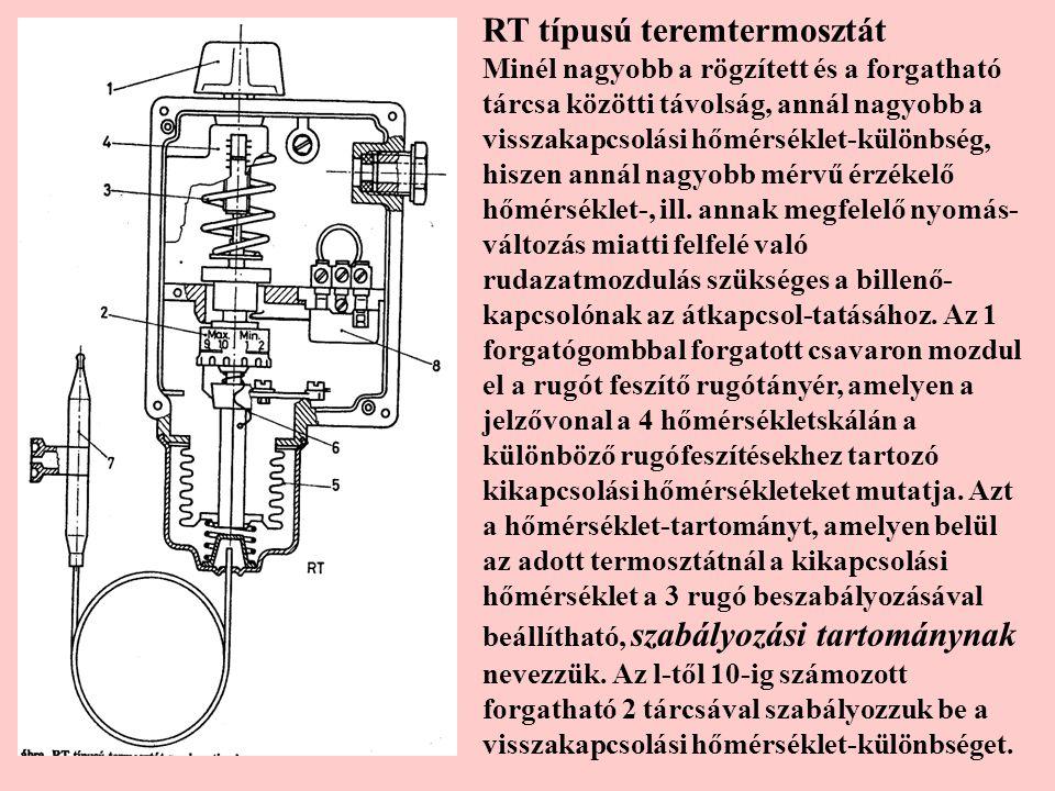 RT típusú teremtermosztát