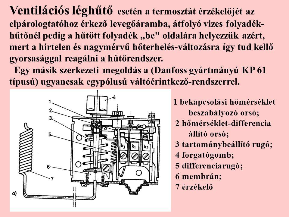 """Ventilációs léghűtő esetén a termosztát érzékelőjét az elpárologtatóhoz érkező levegőáramba, átfolyó vizes folyadék-hűtőnél pedig a hűtött folyadék """"be oldalára helyezzük azért, mert a hirtelen és nagymérvű hőterhelés-változásra így tud kellő gyorsasággal reagálni a hűtőrendszer."""