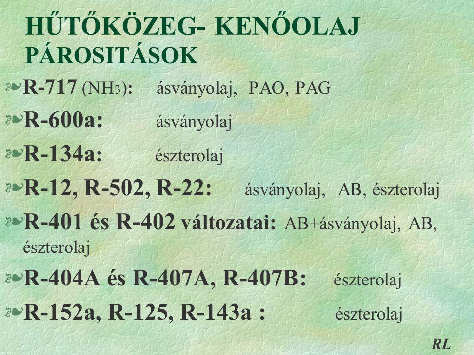 HŰTŐKÖZEG- KENŐOLAJ PÁROSITÁSOK