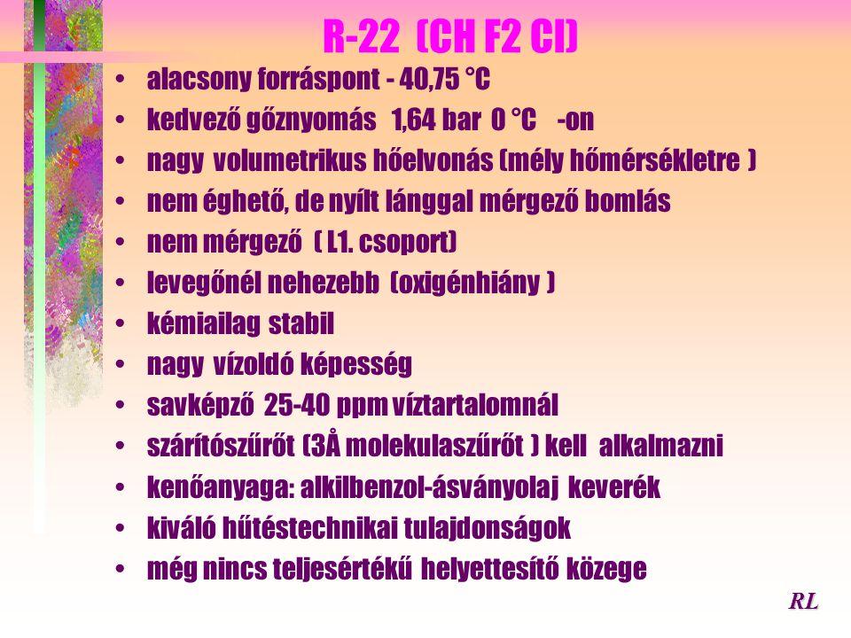 R-22 (CH F2 Cl) alacsony forráspont - 40,75 °C