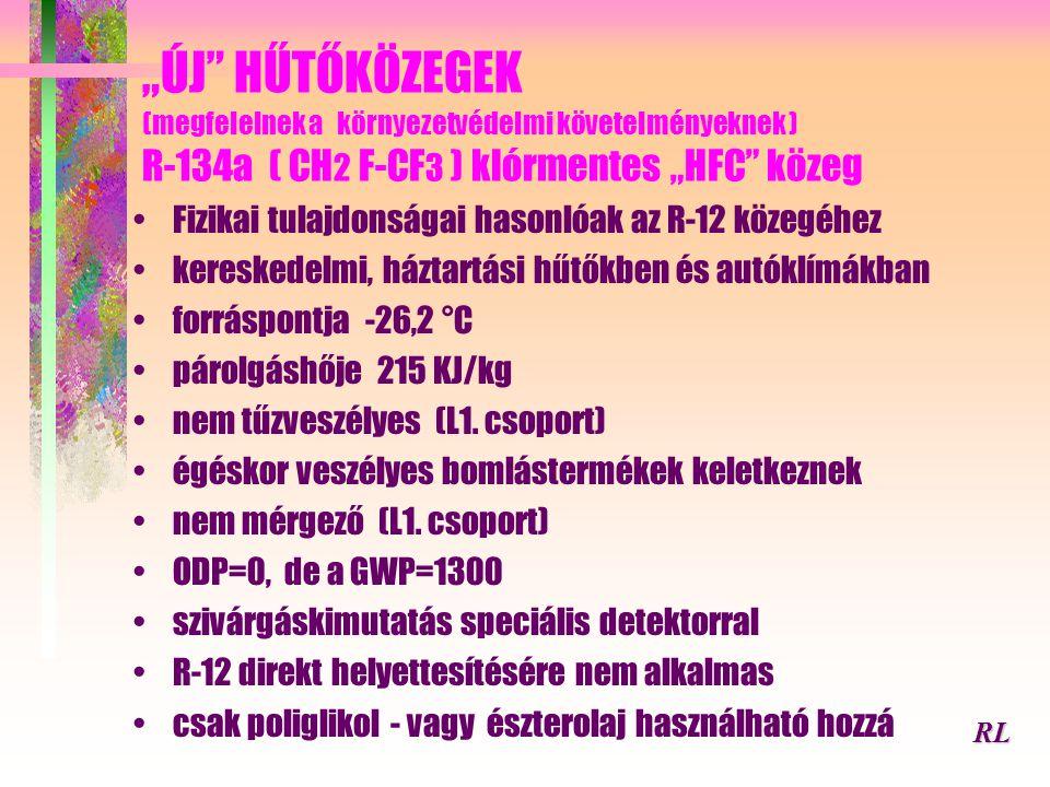 """""""ÚJ HŰTŐKÖZEGEK (megfelelnek a környezetvédelmi követelményeknek ) R-134a ( CH2 F-CF3 ) klórmentes """"HFC közeg"""