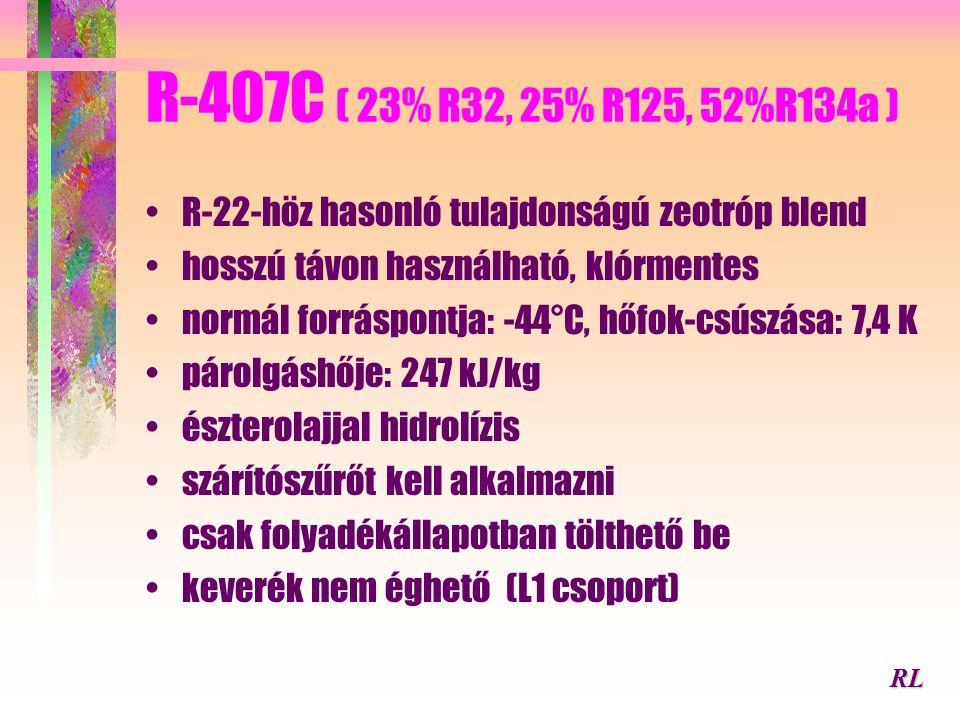 R-407C ( 23% R32, 25% R125, 52%R134a ) R-22-höz hasonló tulajdonságú zeotróp blend. hosszú távon használható, klórmentes.