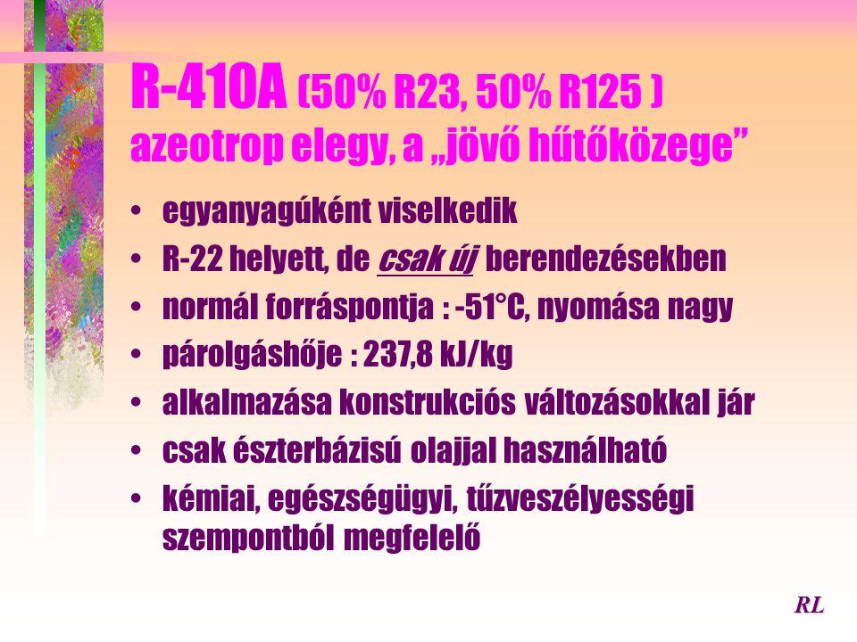 """R-410A (50% R23, 50% R125 ) azeotrop elegy, a """"jövő hűtőközege"""