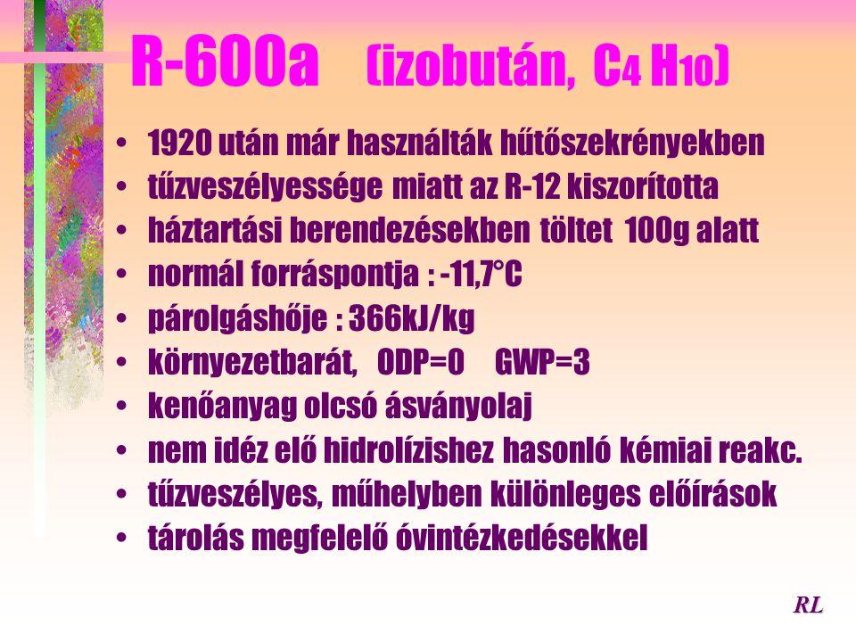 R-600a (izobután, C4 H10) 1920 után már használták hűtőszekrényekben