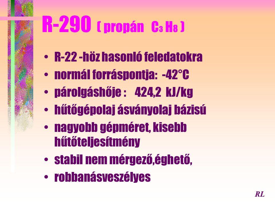 R-290 ( propán C3 H8 ) R-22 -höz hasonló feledatokra