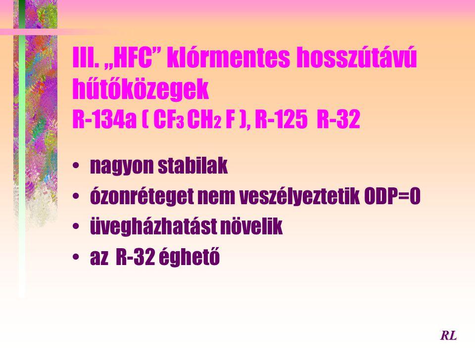 """III. """"HFC klórmentes hosszútávú hűtőközegek R-134a ( CF3 CH2 F ), R-125 R-32"""