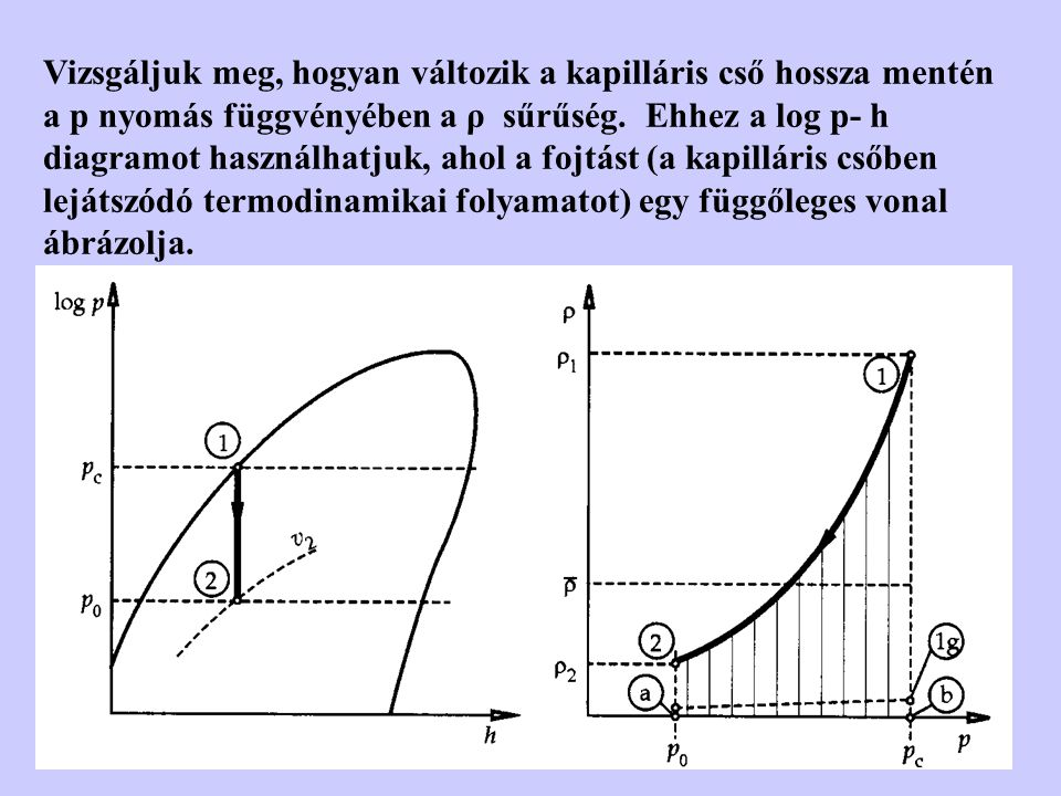 Vizsgáljuk meg, hogyan változik a kapilláris cső hossza mentén a p nyomás függvényében a ρ sűrűség.
