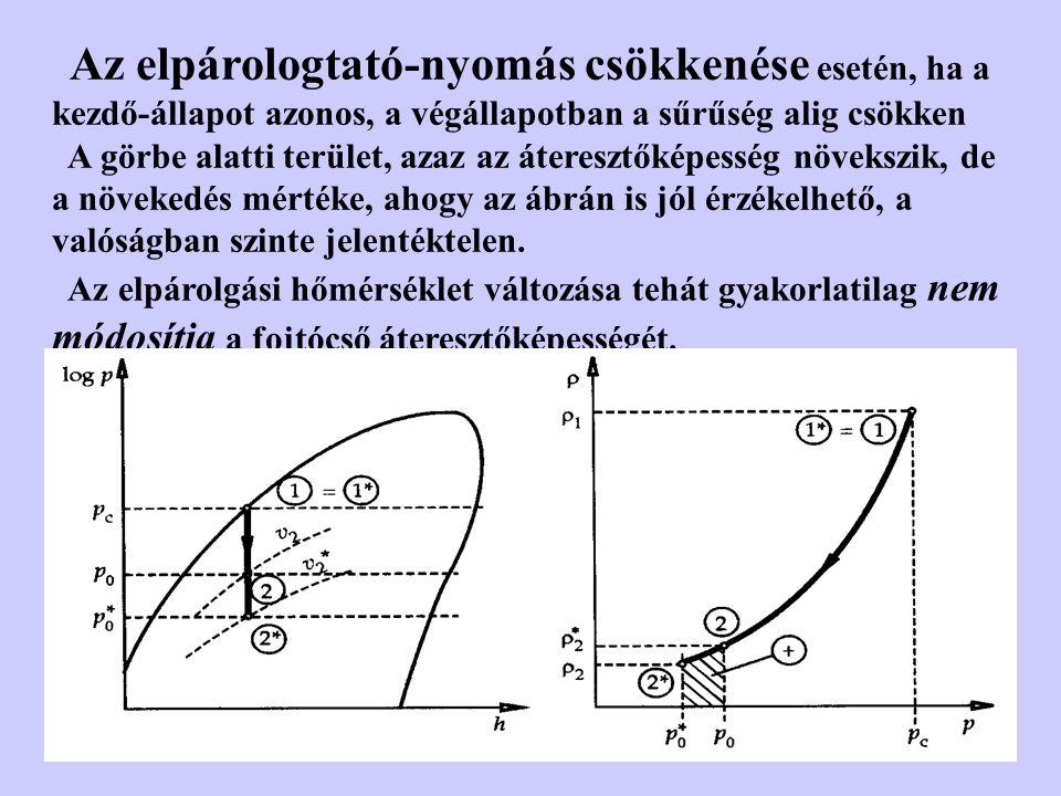 Az elpárologtató-nyomás csökkenése esetén, ha a kezdő-állapot azonos, a végállapotban a sűrűség alig csökken