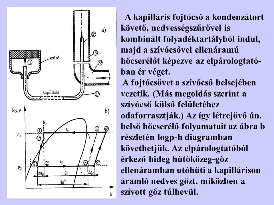 A kapilláris fojtócső a kondenzátort követő, nedvességszűrővel is kombinált folyadéktartályból indul, majd a szívócsővel ellenáramú hőcserélőt képezve az elpárologtató-ban ér véget.