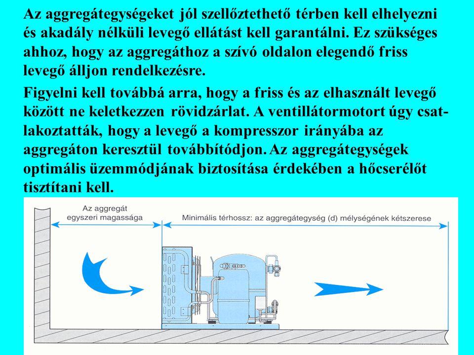 Az aggregátegységeket jól szellőztethető térben kell elhelyezni és akadály nélküli levegő ellátást kell garantálni. Ez szükséges ahhoz, hogy az aggregáthoz a szívó oldalon elegendő friss levegő álljon rendelkezésre.