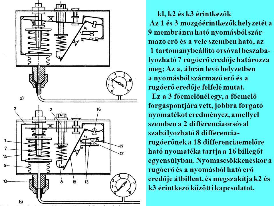 kl, k2 és k3 érintkezők Az 1 és 3 mozgóérintkezők helyzetét a 9 membránra ható nyomásból szár- mazó erő és a vele szemben ható, az.