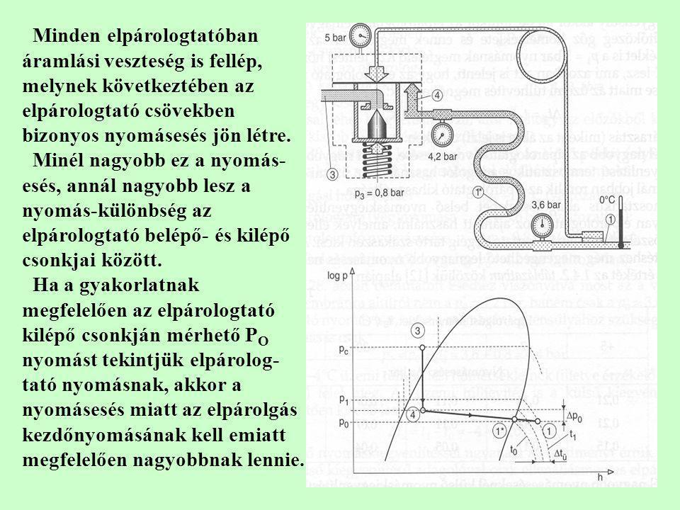Minden elpárologtatóban áramlási veszteség is fellép, melynek következtében az elpárologtató csövekben bizonyos nyomásesés jön létre.