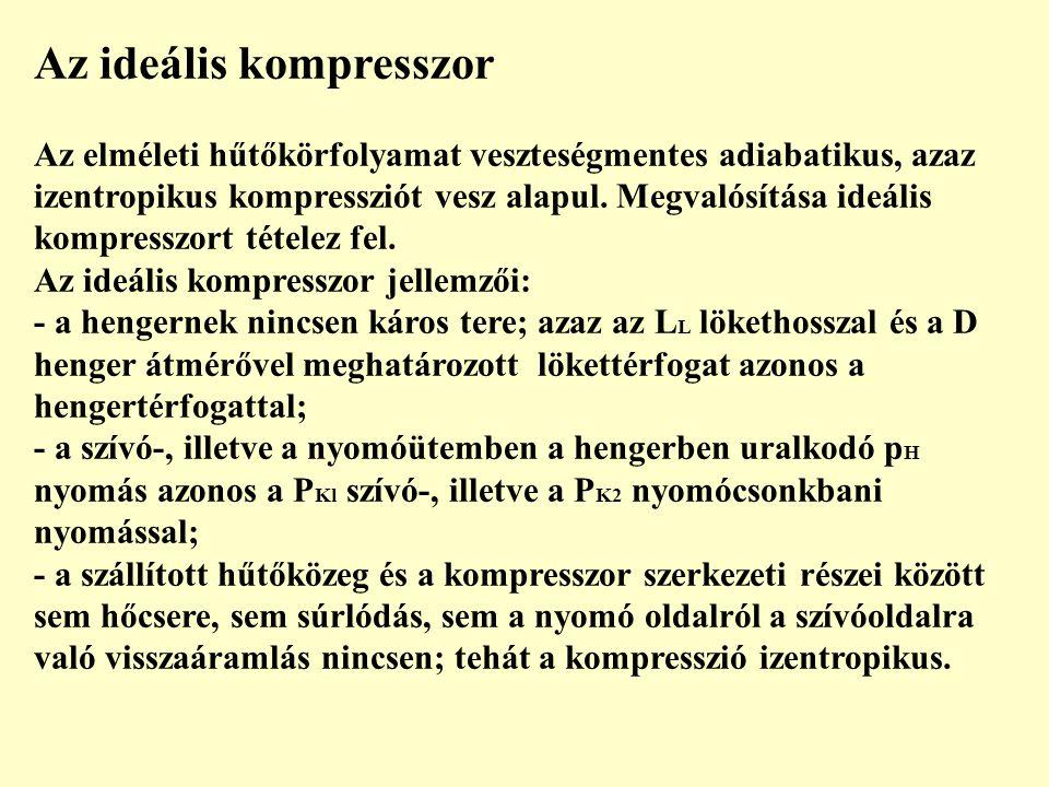 Az ideális kompresszor