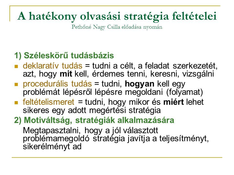 A hatékony olvasási stratégia feltételei Pethőné Nagy Csilla előadása nyomán