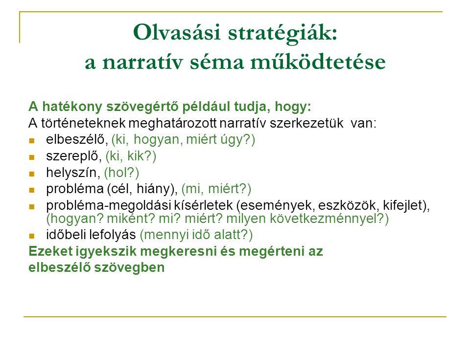 Olvasási stratégiák: a narratív séma működtetése
