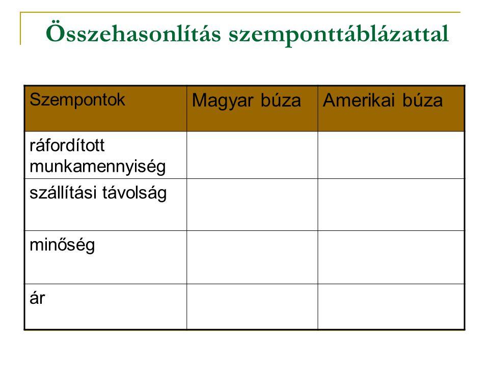 Összehasonlítás szemponttáblázattal