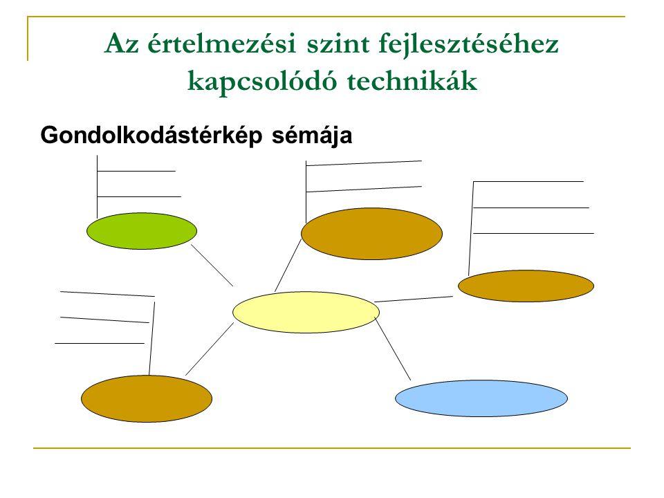 Az értelmezési szint fejlesztéséhez kapcsolódó technikák
