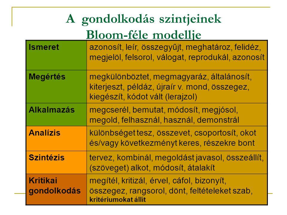 A gondolkodás szintjeinek Bloom-féle modellje