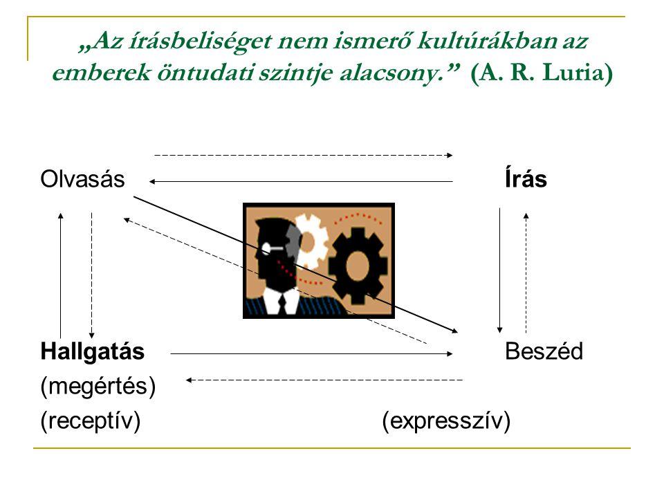 """""""Az írásbeliséget nem ismerő kultúrákban az emberek öntudati szintje alacsony. (A. R. Luria)"""