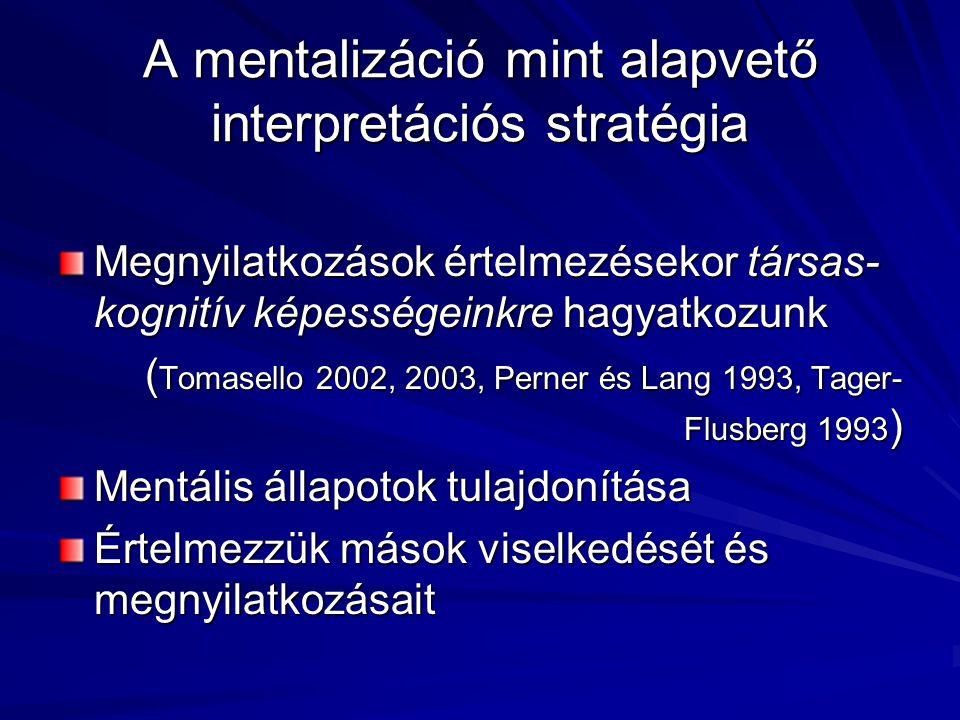 A mentalizáció mint alapvető interpretációs stratégia