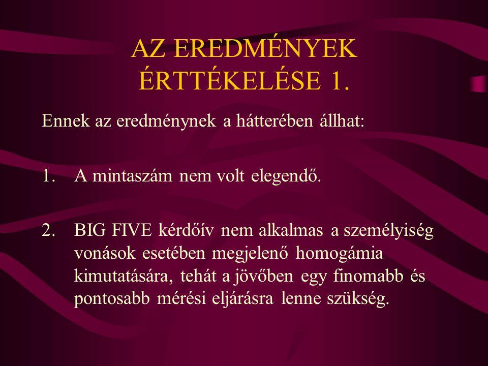 AZ EREDMÉNYEK ÉRTTÉKELÉSE 1.