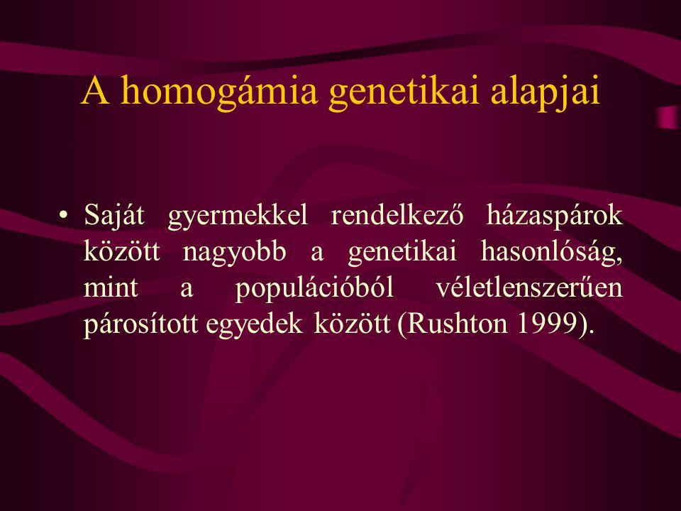 A homogámia genetikai alapjai