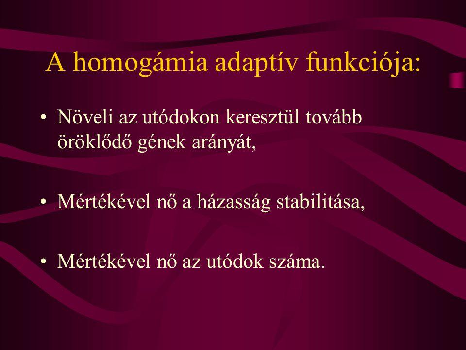 A homogámia adaptív funkciója: