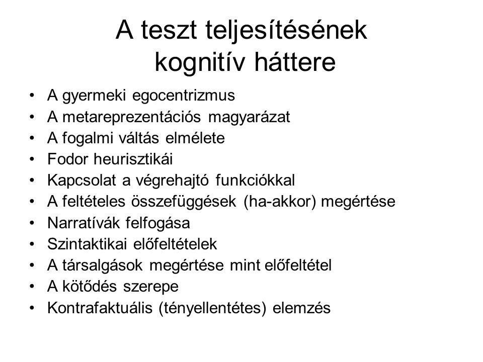A teszt teljesítésének kognitív háttere