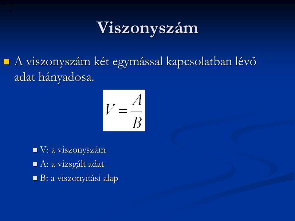 Viszonyszám A viszonyszám két egymással kapcsolatban lévő adat hányadosa. V: a viszonyszám. A: a vizsgált adat.