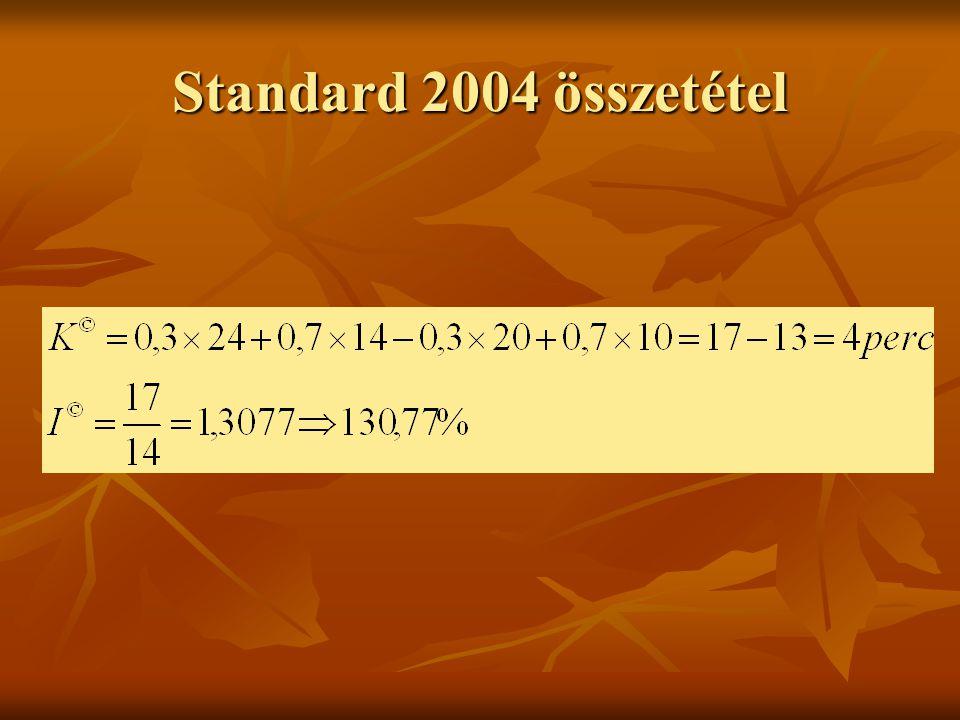Standard 2004 összetétel