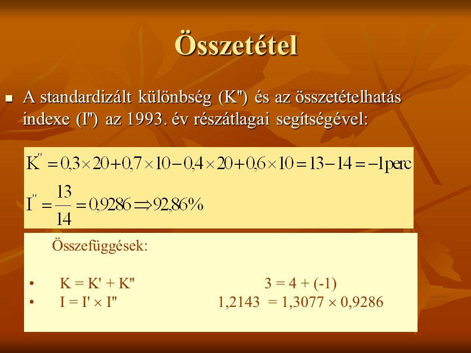 Összetétel A standardizált különbség (K ) és az összetételhatás indexe (I ) az 1993. év részátlagai segítségével: