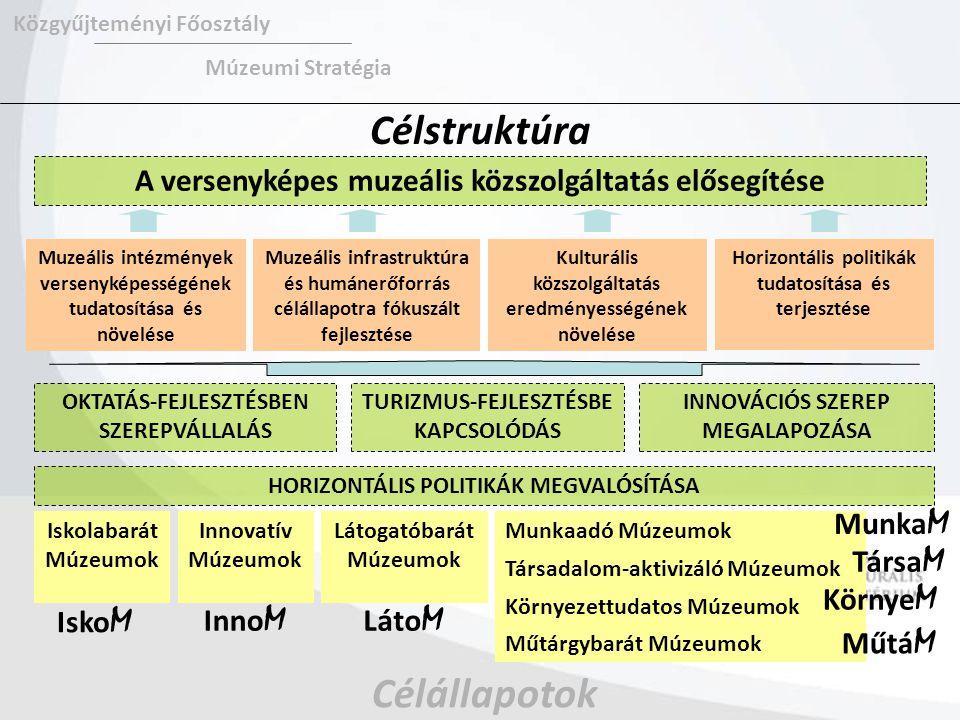 Célstruktúra Célállapotok