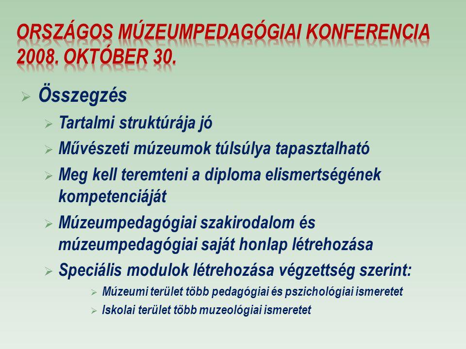 Országos Múzeumpedagógiai Konferencia 2008. október 30.