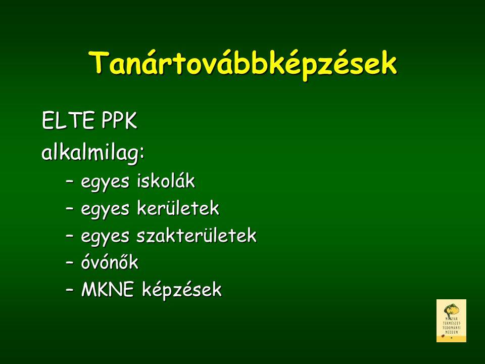 Tanártovábbképzések ELTE PPK alkalmilag: egyes iskolák egyes kerületek
