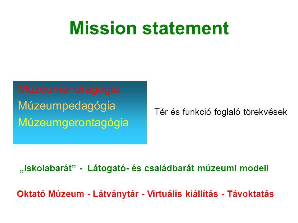 Mission statement Múzeumandragógia Múzeumpedagógia Múzeumgerontagógia