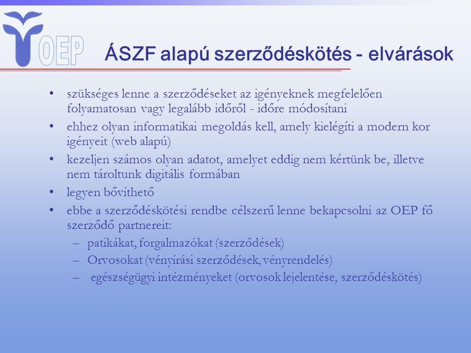 ÁSZF alapú szerződéskötés - elvárások