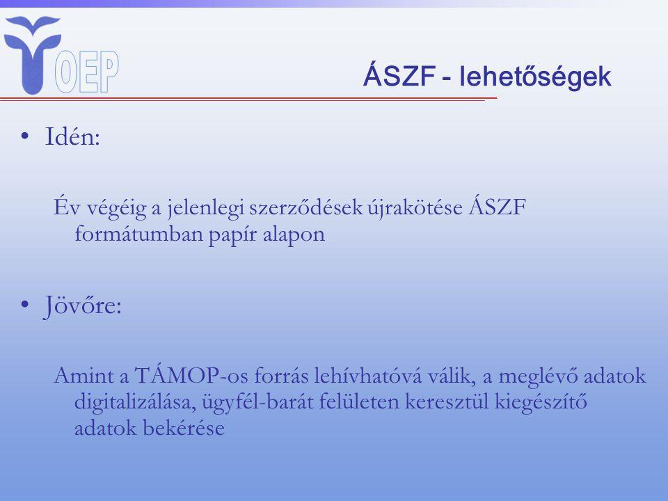 ÁSZF - lehetőségek Idén: Jövőre: