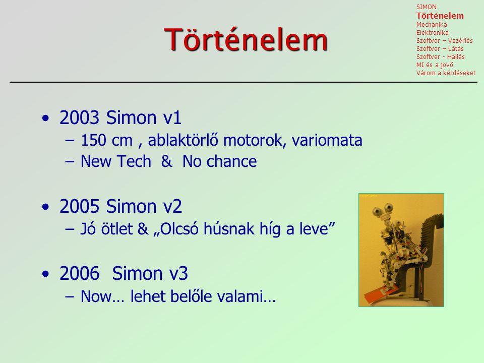 Történelem 2003 Simon v1 2005 Simon v2 2006 Simon v3