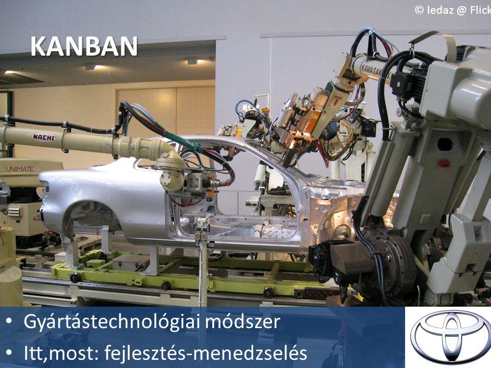 KANBAN Gyártástechnológiai módszer Itt,most: fejlesztés-menedzselés